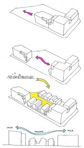 Concept architectural eko2